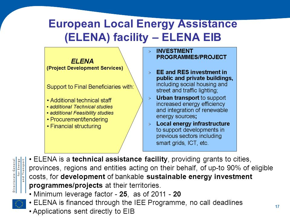 European Local Energy Assistance (ELENA) facility – ELENA EIB