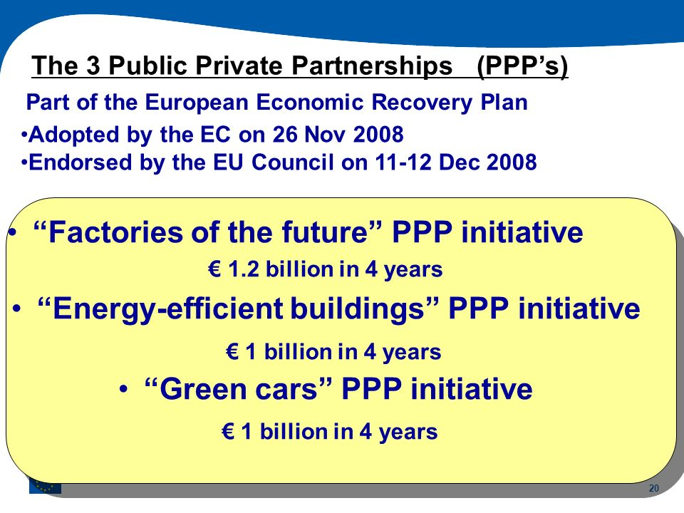 Factories of the future PPP initiative
