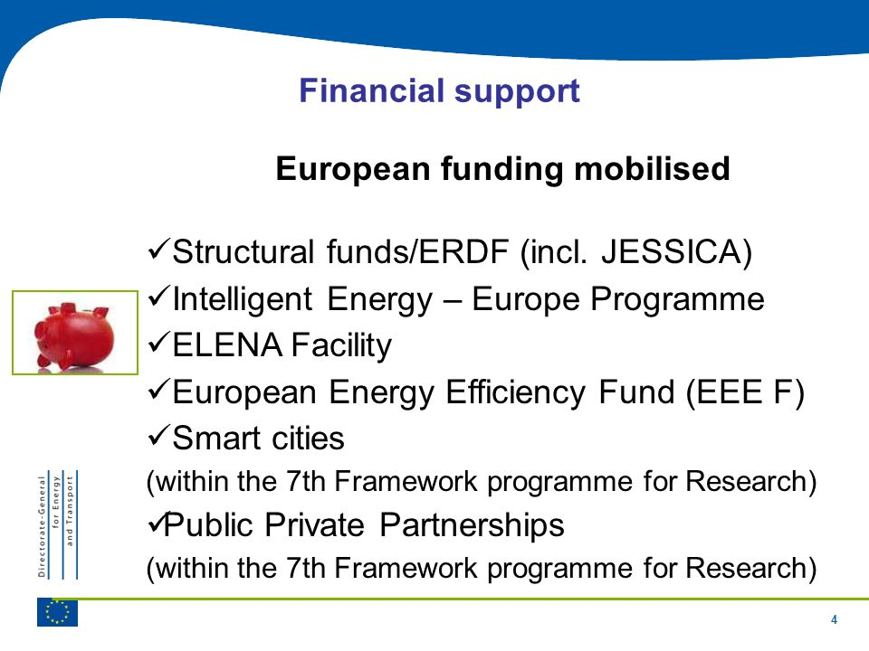 European funding mobilised