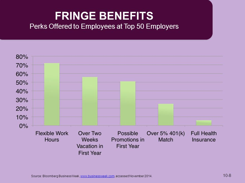 how can intrinsic motivators and extrinsic rewards blend to maximize productivity Firms should adopt extrinsic rewards in their various firms to increase  extrinsic, intrinsic motivation,  the influence of motivation on employees .