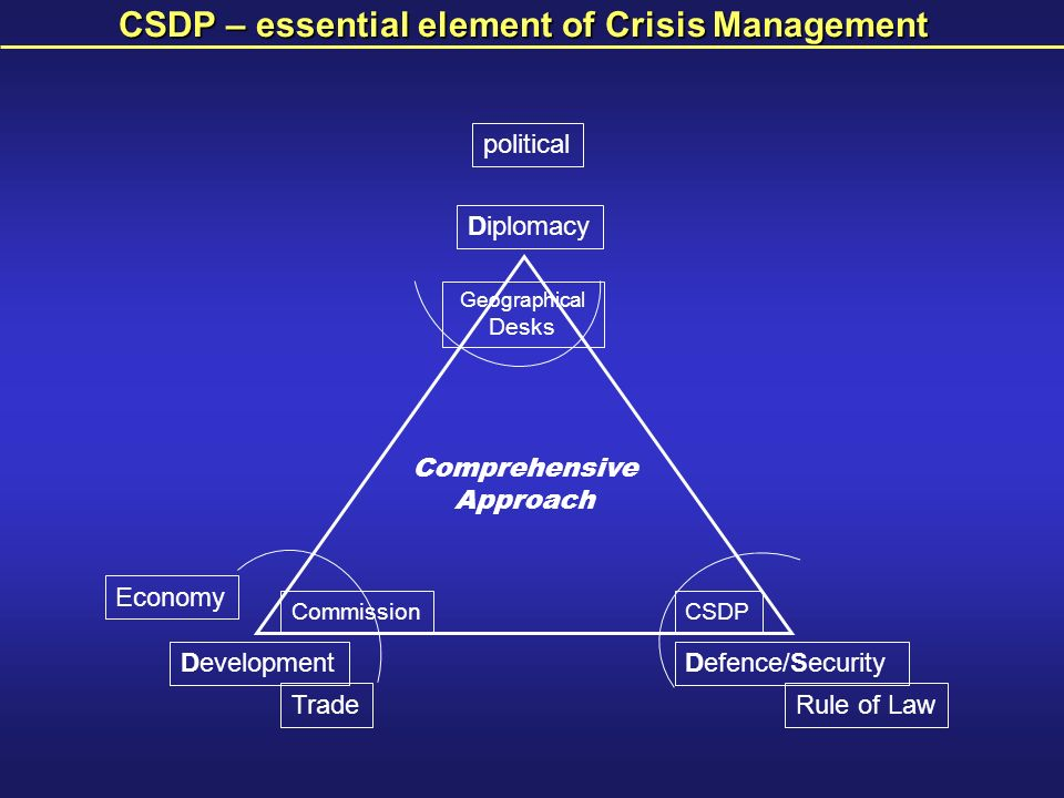 CSDP – essential element of Crisis Management