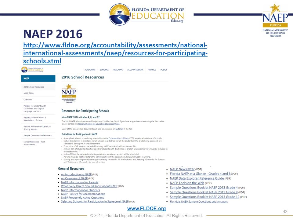 NAEP, TIMSS, PISA and PIRLS - ppt download