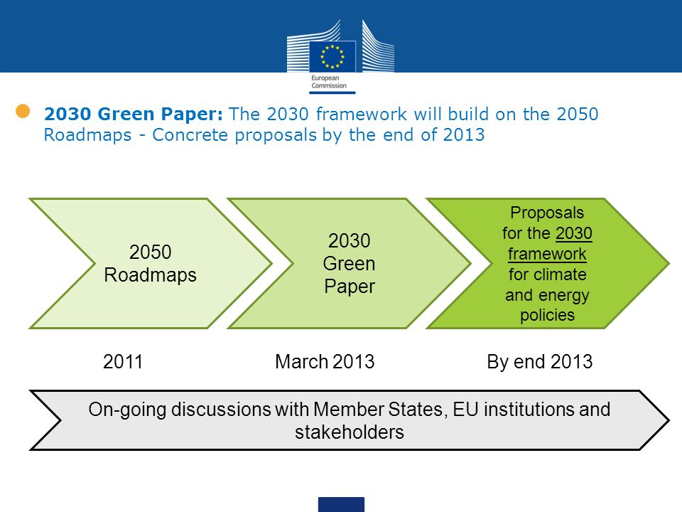 Proposals for the 2030 framework for climate and energy policies