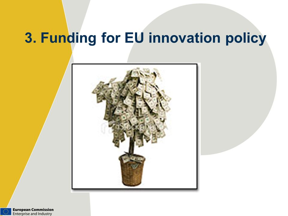 3. Funding for EU innovation policy