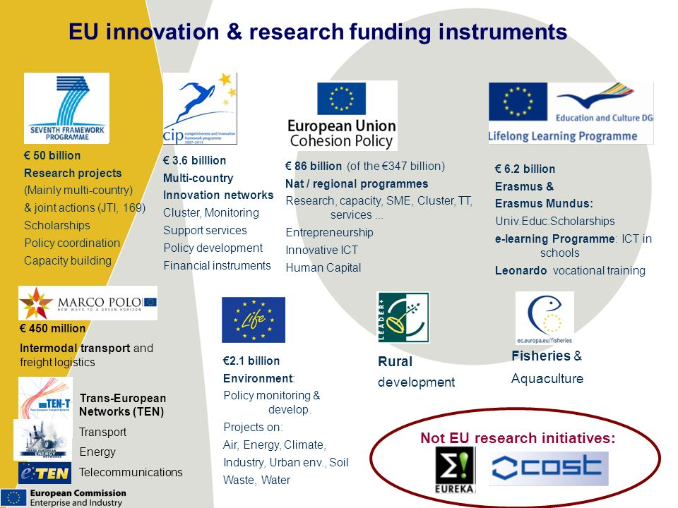 EU innovation & research funding instruments
