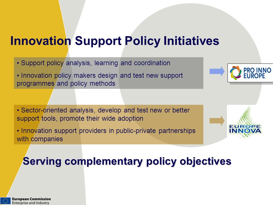 Innovation Support Policy Initiatives