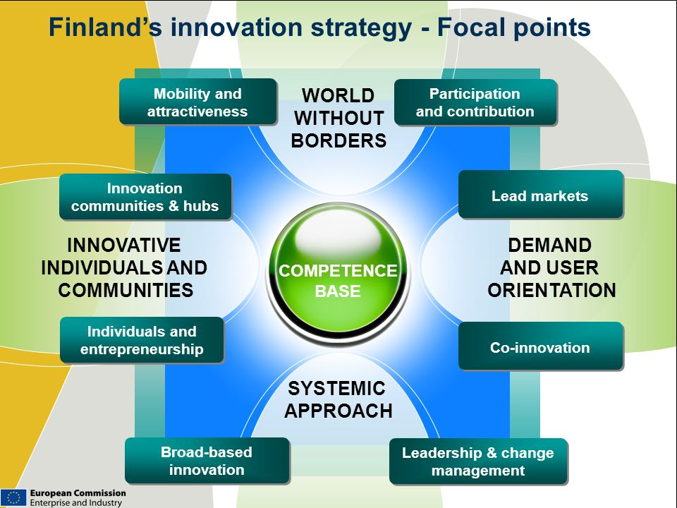 Finland's innovation strategy - Focal points