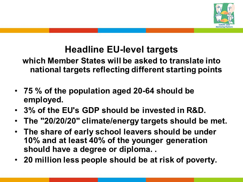 Headline EU-level targets