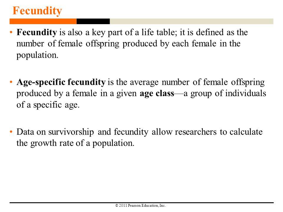 16 Fecundity Fecundity ...