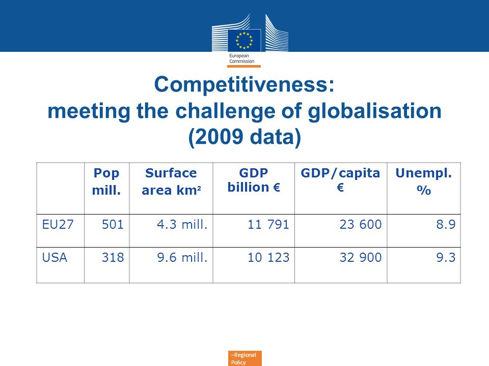 Competitiveness: meeting the challenge of globalisation (2009 data)