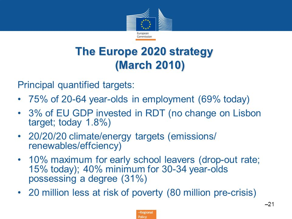 The Europe 2020 strategy (March 2010)