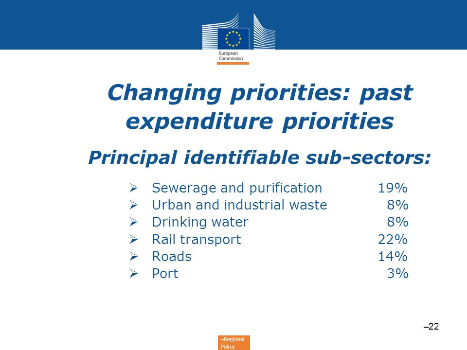 Changing priorities: past expenditure priorities