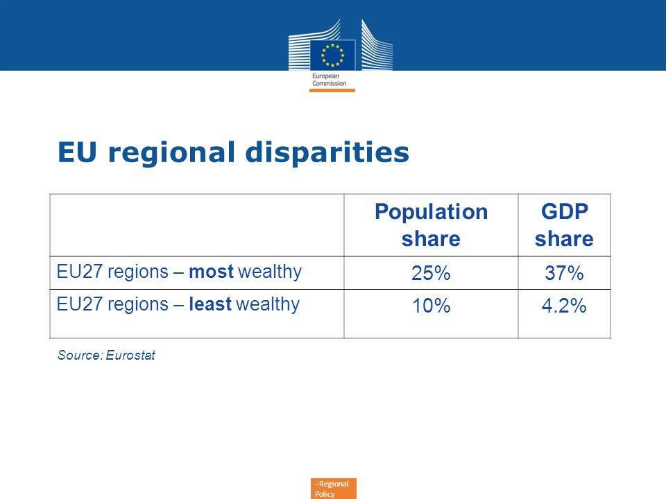 EU regional disparities