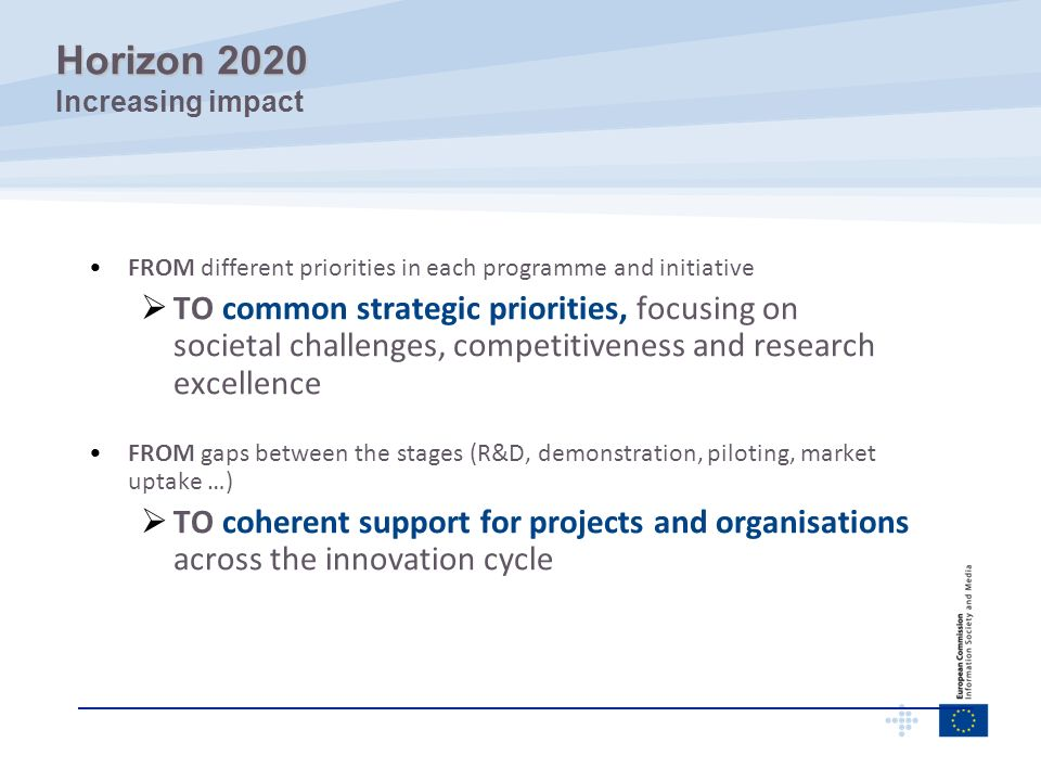 Horizon 2020 Increasing impact