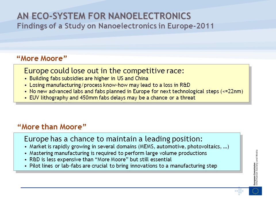 AN ECO-SYSTEM FOR NANOELECTRONICS Findings of a Study on Nanoelectronics in Europe-2011