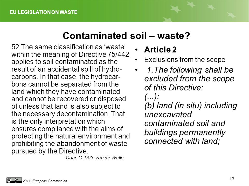 Contaminated soil – waste