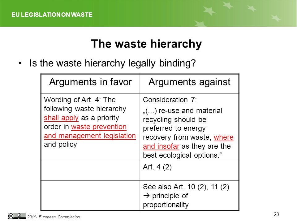 The waste hierarchy Is the waste hierarchy legally binding