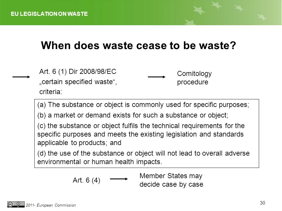 When does waste cease to be waste