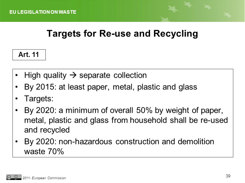 Targets for Re-use and Recycling