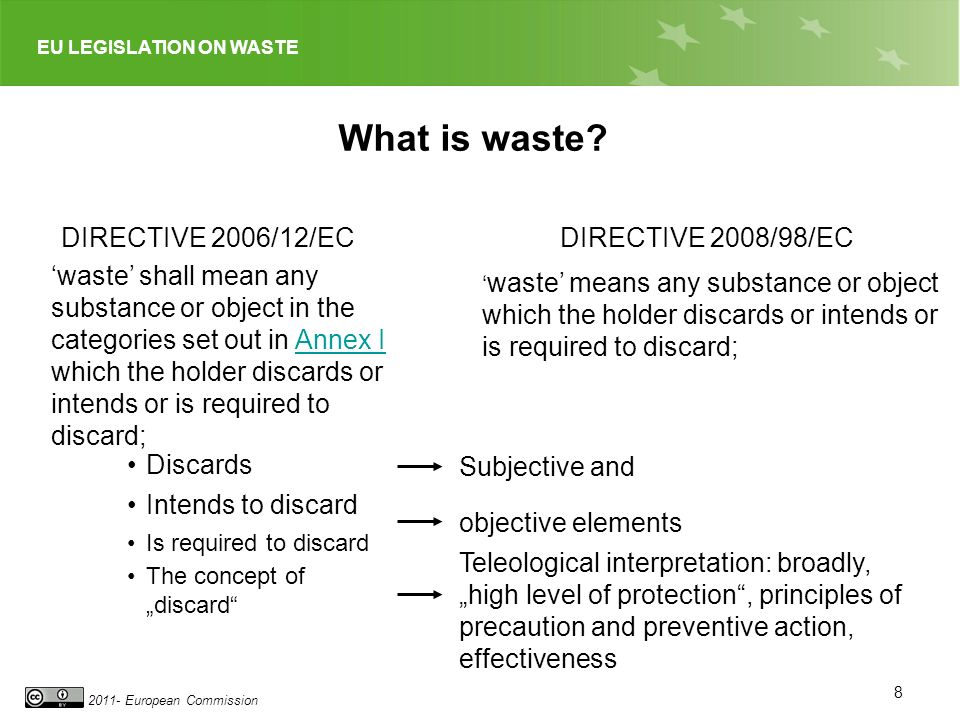 What is waste DIRECTIVE 2006/12/EC DIRECTIVE 2008/98/EC