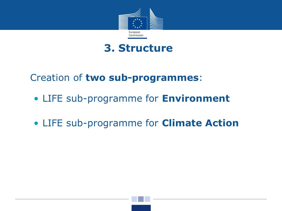 3. Structure Creation of two sub-programmes:
