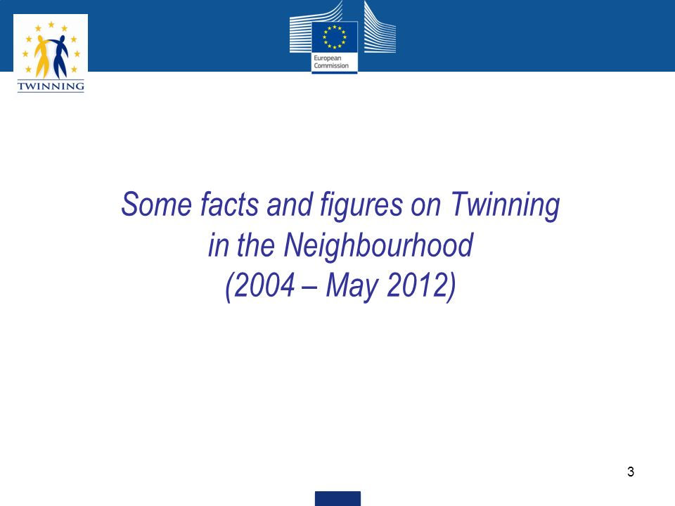 Some facts and figures on Twinning