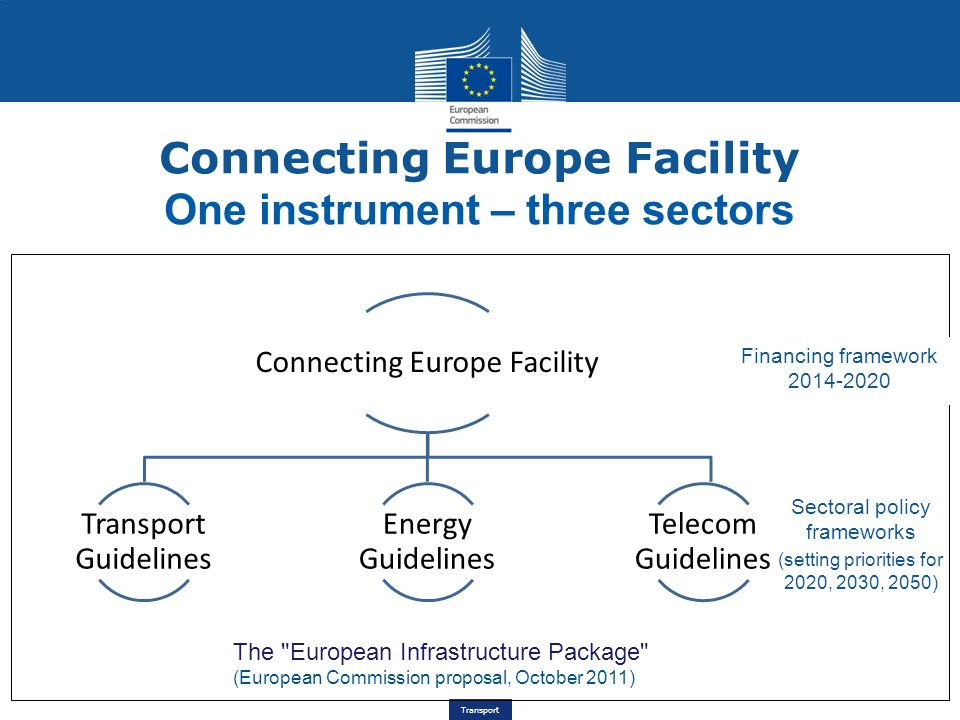 Connecting Europe Facility One instrument – three sectors