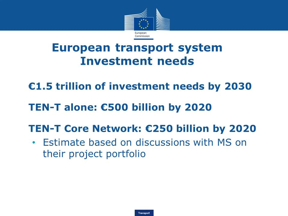 European transport system Investment needs
