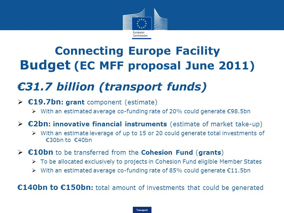 Connecting Europe Facility Budget (EC MFF proposal June 2011)