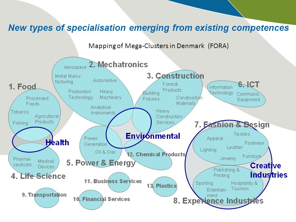 New types of specialisation emerging from existing competences