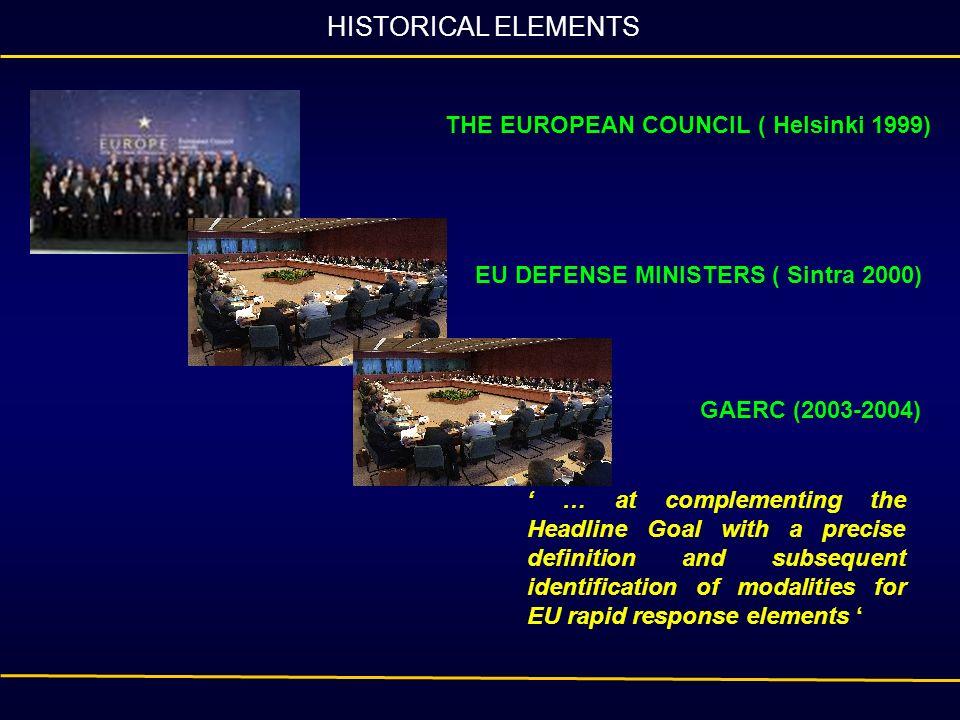 HISTORICAL ELEMENTS THE EUROPEAN COUNCIL ( Helsinki 1999)