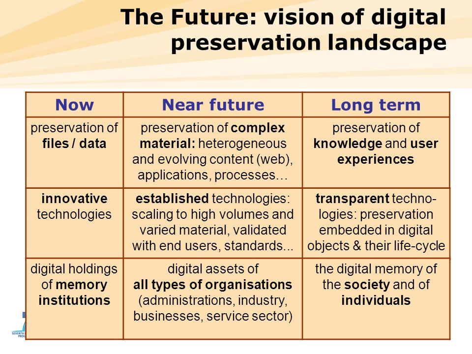The Future: vision of digital preservation landscape