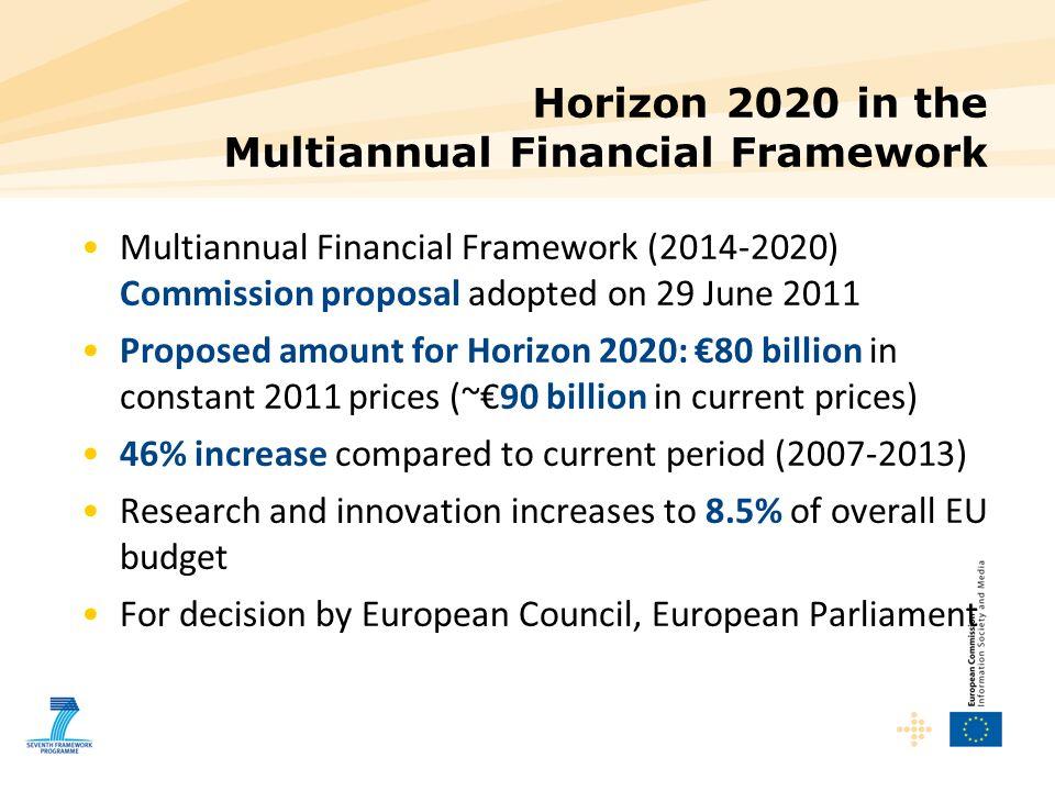 Horizon 2020 in the Multiannual Financial Framework
