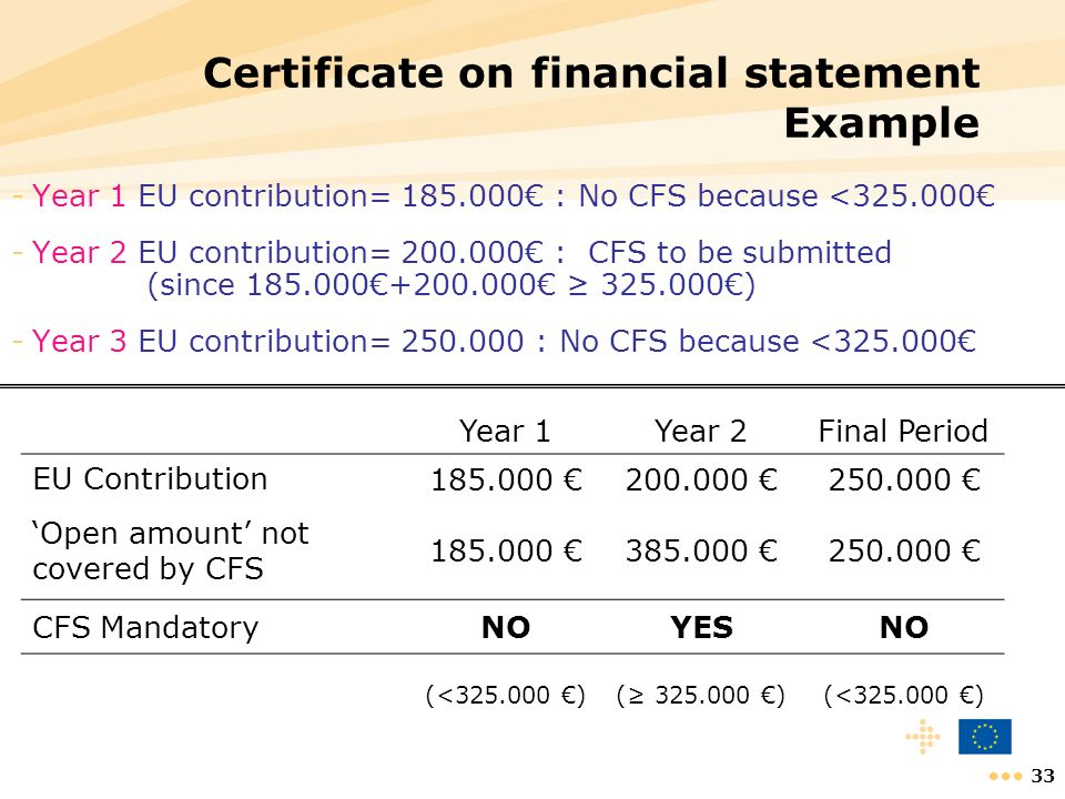 Certificate on financial statement Example