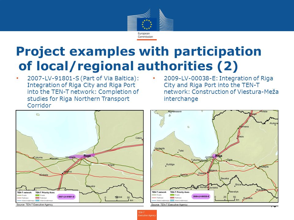Project examples with participation of local/regional authorities (2)