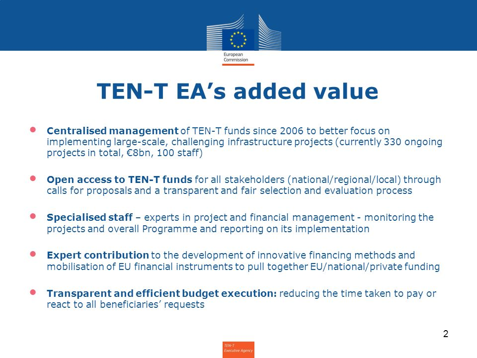 TEN-T EA's added value