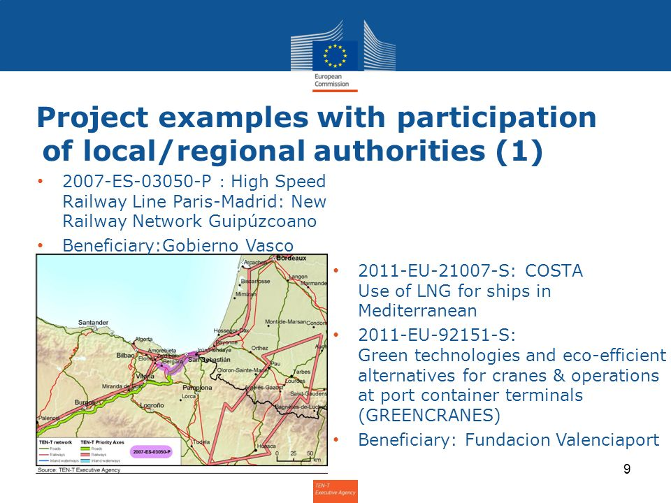 Project examples with participation of local/regional authorities (1)