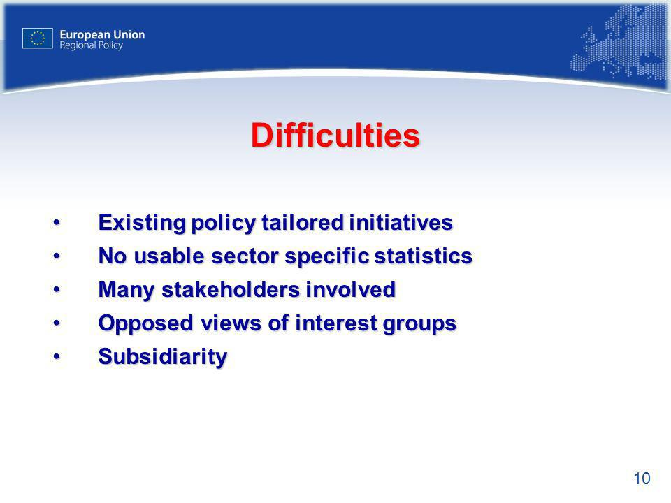 Difficulties Existing policy tailored initiatives