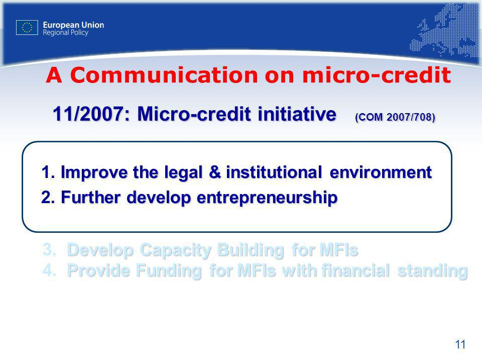 A Communication on micro-credit