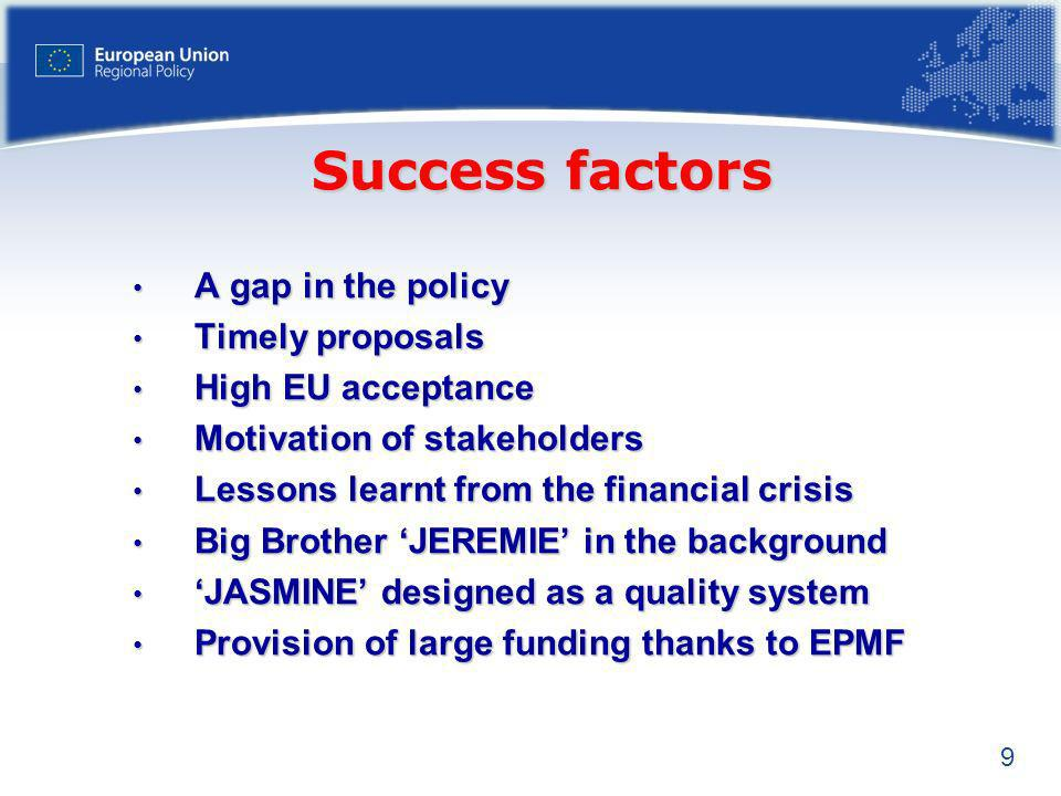 Success factors A gap in the policy Timely proposals