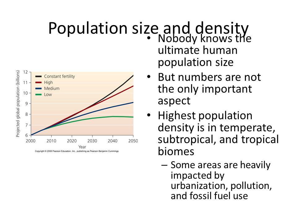 pollution and human population increases Population and water resources by modifying the local rate of population increase human activities constitute water pollution and what are the.