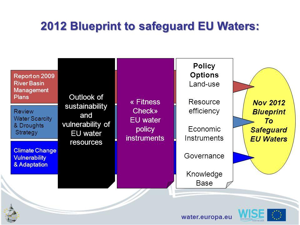2012 Blueprint to safeguard EU Waters: