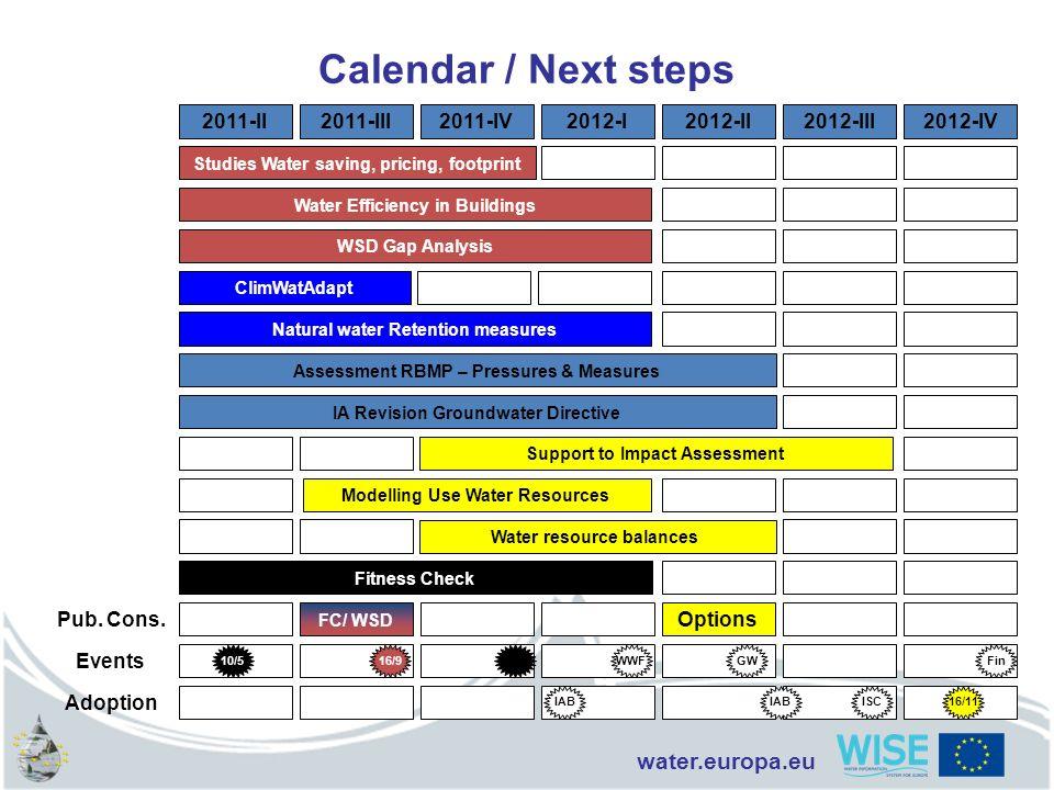 Calendar / Next steps 2011-II 2011-III 2011-IV 2012-I 2012-II 2012-III
