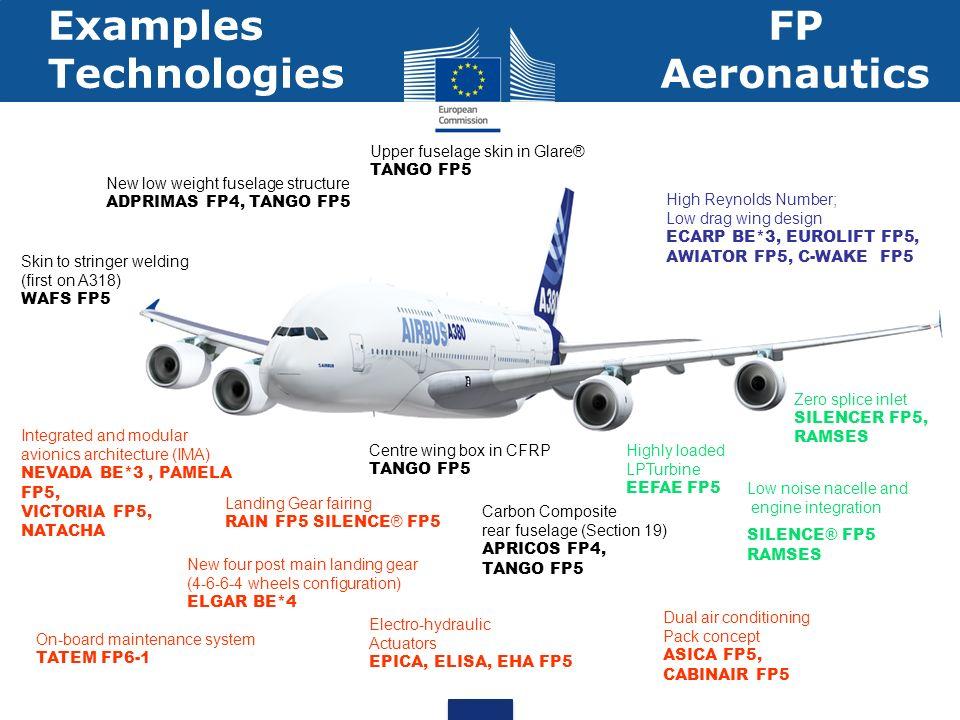 Examples Technologies FP Aeronautics