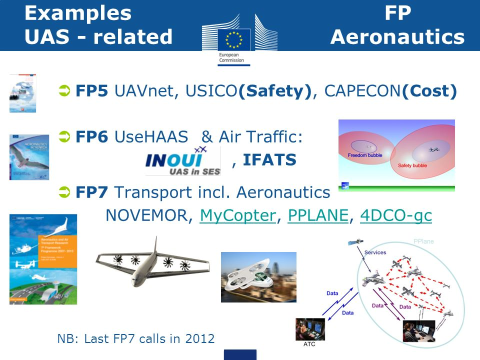 Examples UAS - related FP Aeronautics