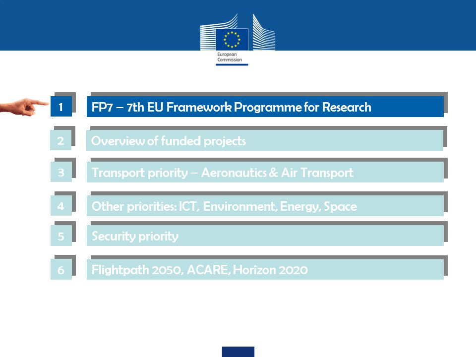 FP7 – 7th EU Framework Programme for Research