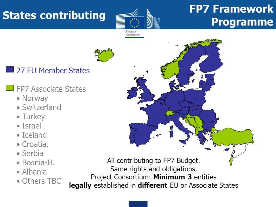 FP7 Framework Programme