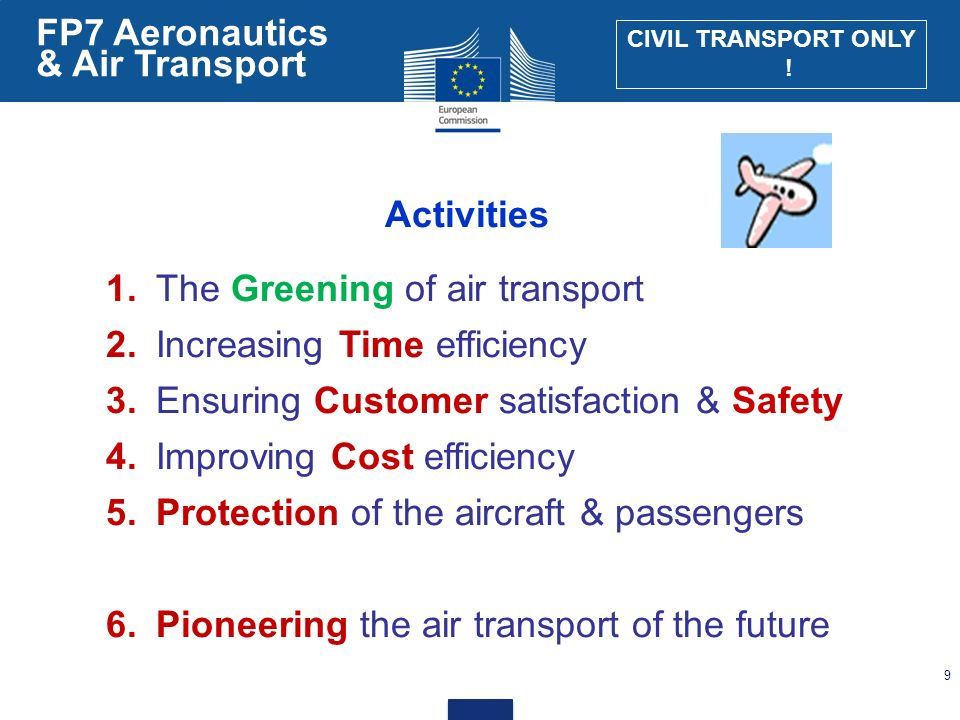 The Greening of air transport Increasing Time efficiency
