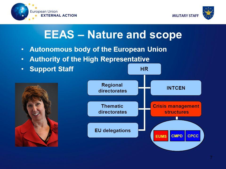 EEAS – Nature and scope Autonomous body of the European Union
