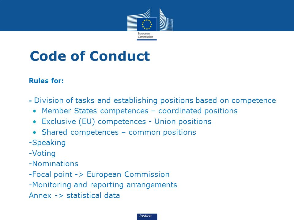 Code of Conduct Member States competences – coordinated positions